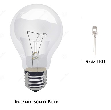 Incandescent and LED sources